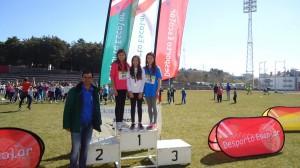 megas podium94